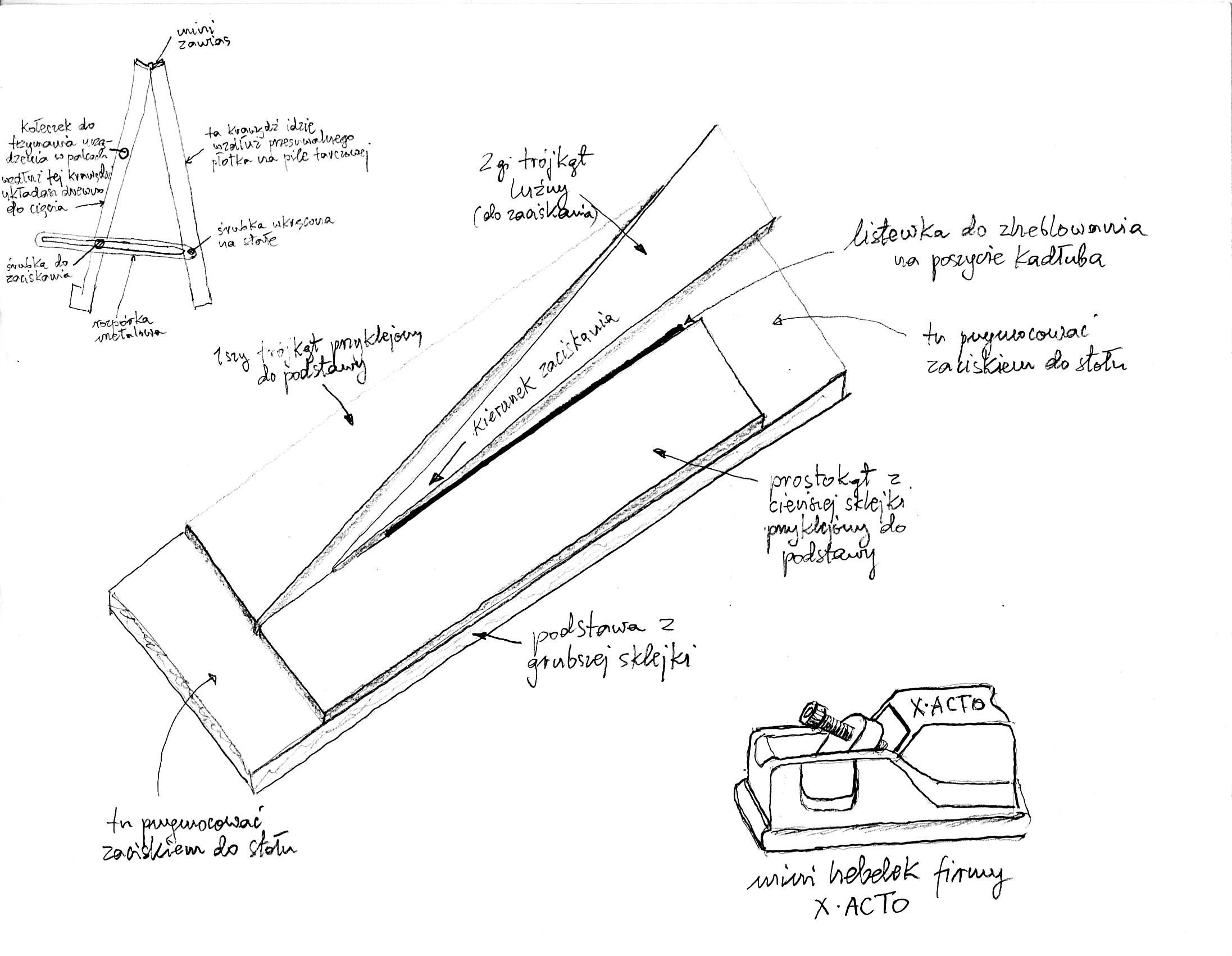 plank shaping jig.jpg