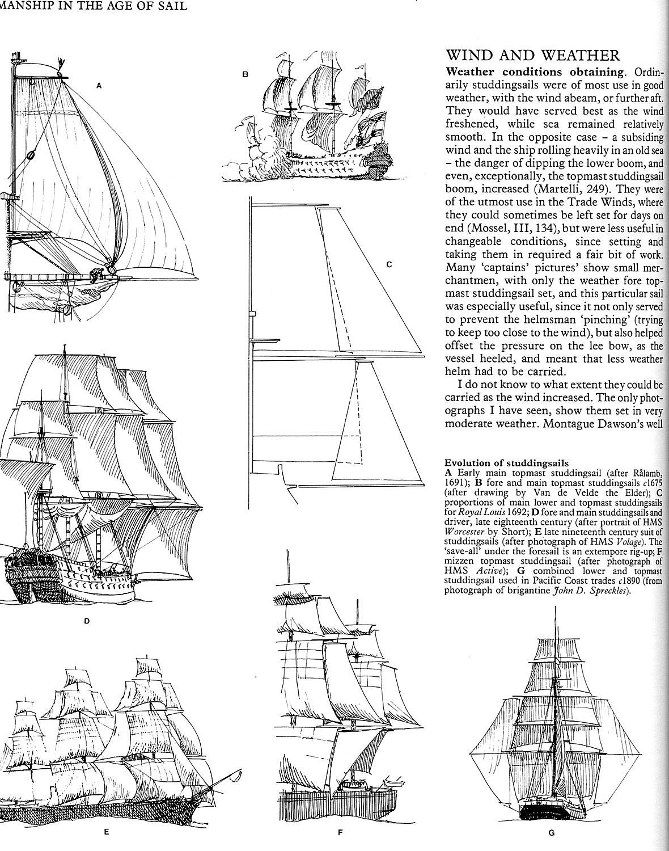 Studding sails1.jpg