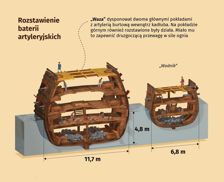 04vasa-artyleria.jpg