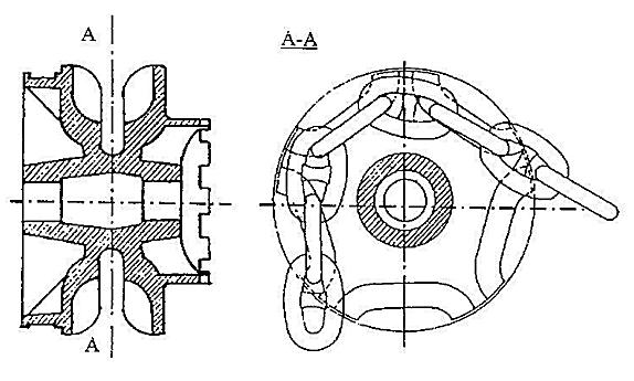 koło łańcuchowe - tzw. koło orzechowe.png
