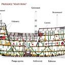 Mary Rose1