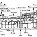 sail-ship-terminology-700x341